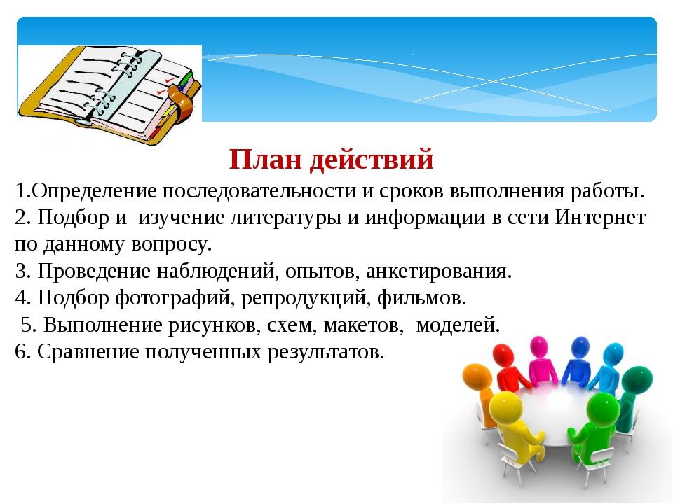 План действий 1.Определение последовательности и сроков выполнения работы. 2....