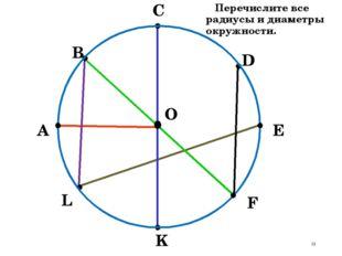 А В С D E F K L O Перечислите все радиусы и диаметры окружности. *