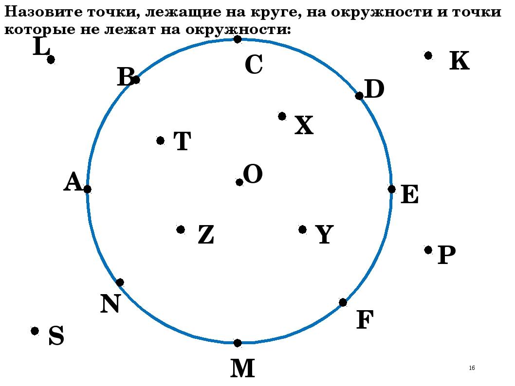 О А В С D E F M N P K L S T Z X Y Назовите точки, лежащие на круге, на окружн...