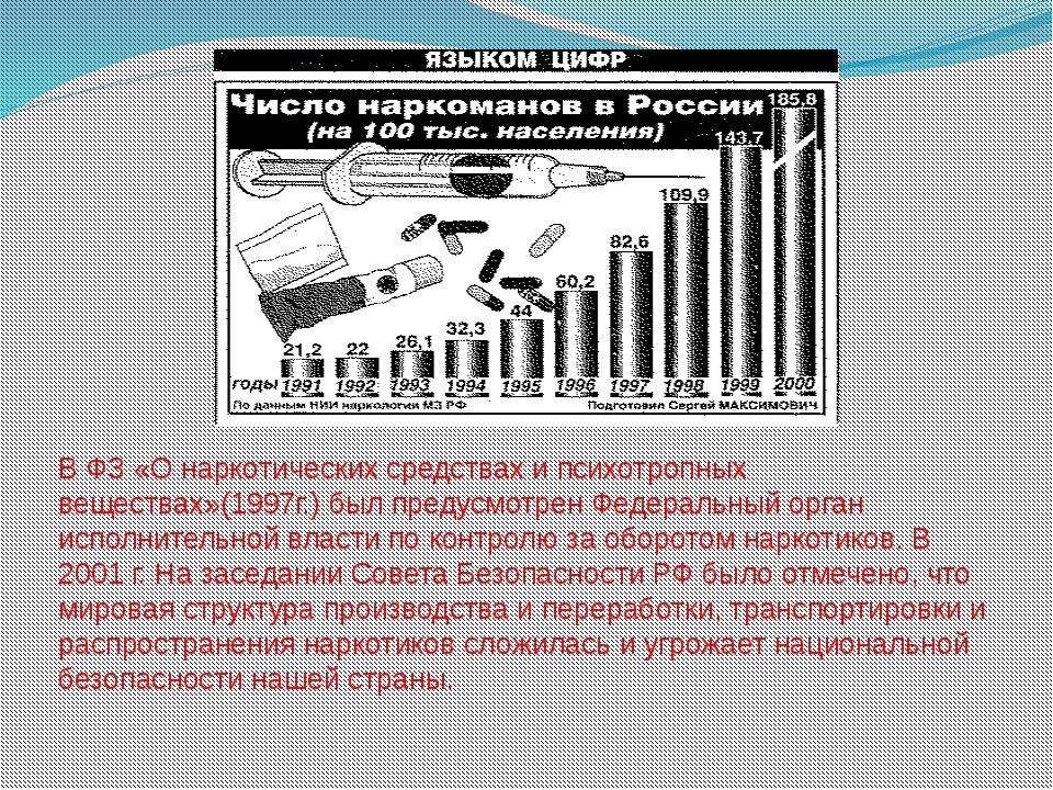В ФЗ «О наркотических средствах и психотропных веществах»(1997г.) был предусм...