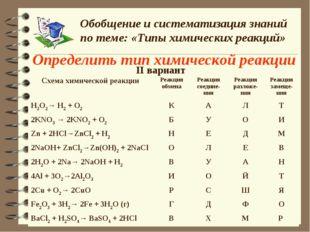 Определить тип химической реакции Обобщение и систематизация знаний по теме: