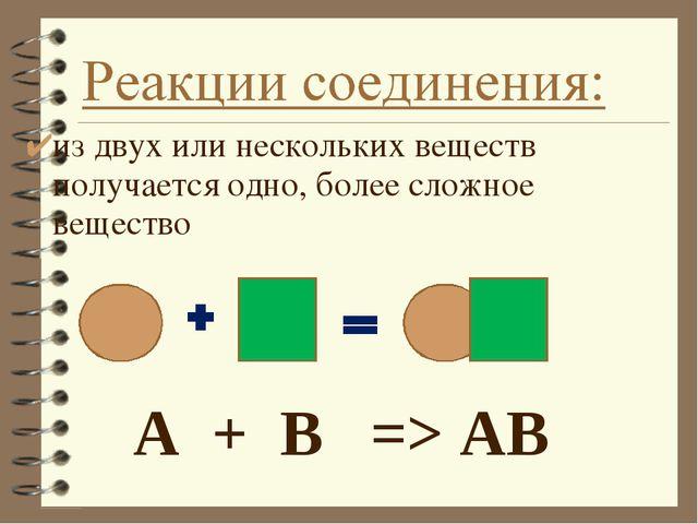 А + В => АВ из двух или нескольких веществ получается одно, более сложное...