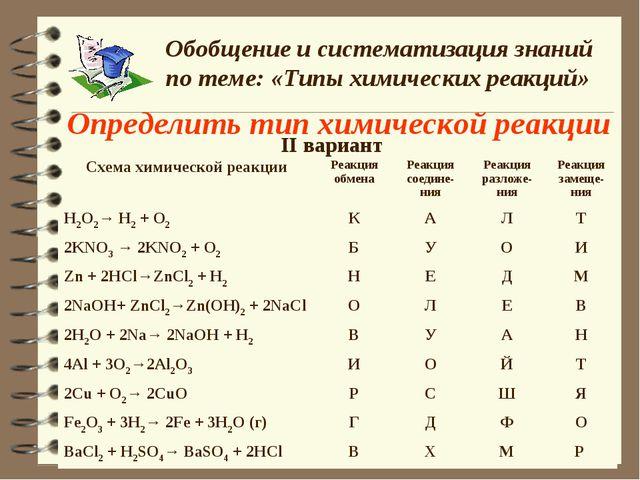 Определить тип химической реакции Обобщение и систематизация знаний по теме:...