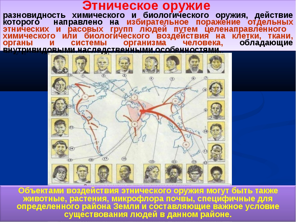 Этническое оружие разновидность химического и биологического оружия, действие...