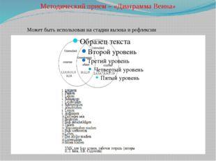 Методический прием – «Диаграмма Венна» Может быть использован на стадии вызов