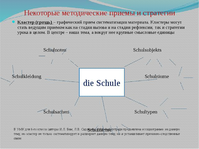 Некоторые методические приемы и стратегии Кластер (гроздь) – графический прие...