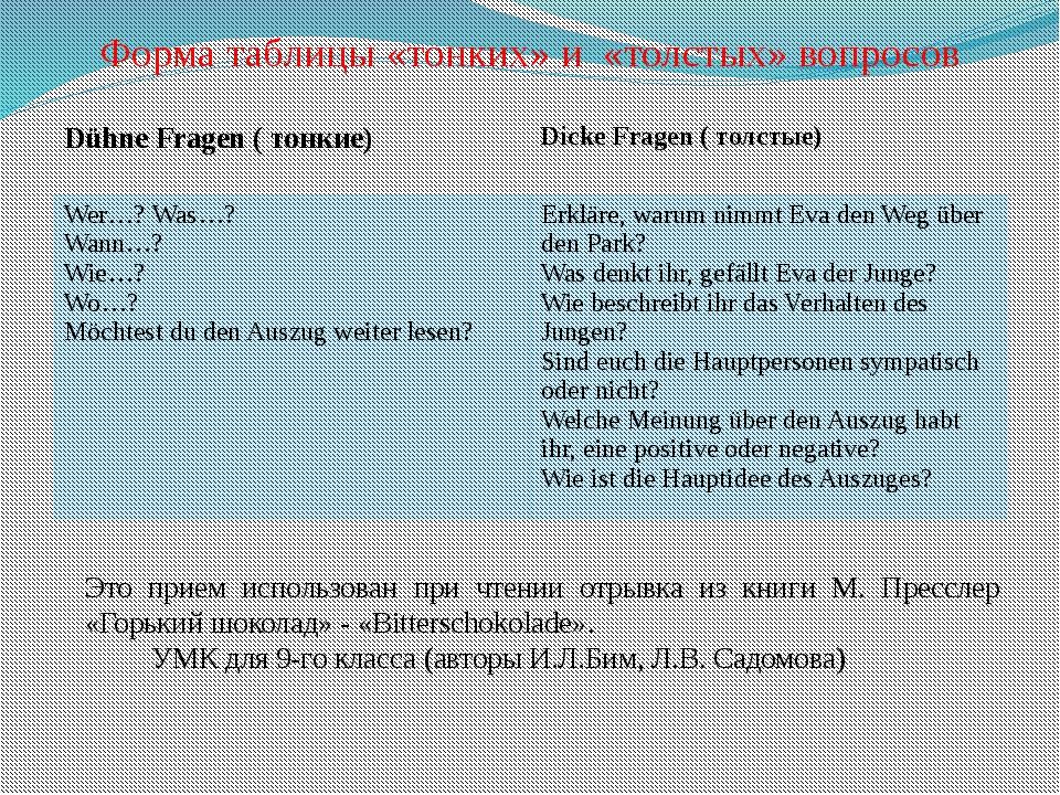 Форма таблицы «тонких» и «толстых» вопросов Это прием использован при чтении...