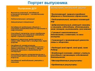 Портрет выпускника Выпускник ДОУ Физически развитый, овладевший основными кул