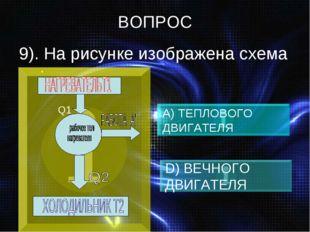 ВОПРОС 9). На рисунке изображена схема : А) ТЕПЛОВОГО ДВИГАТЕЛЯ D) ВЕЧНОГО ДВ