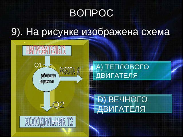 ВОПРОС 9). На рисунке изображена схема : А) ТЕПЛОВОГО ДВИГАТЕЛЯ D) ВЕЧНОГО ДВ...