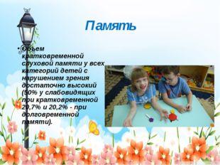 Память Объем кратковременной слуховой памяти у всех категорий детей с нарушен