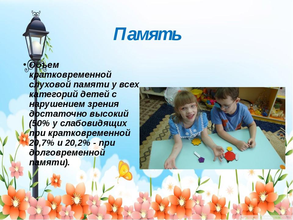 Память Объем кратковременной слуховой памяти у всех категорий детей с нарушен...