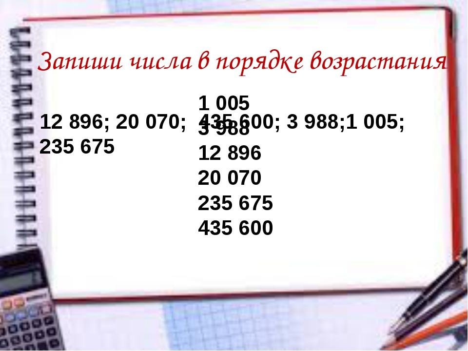 Запиши числа в порядке возрастания 12 896; 20 070; 435 600; 3 988;1 005; 235...