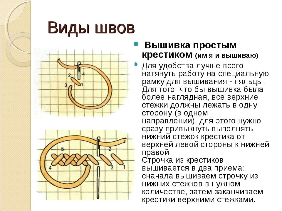 Виды швов Вышивка простым крестиком (им я и вышиваю) Для удобства лучше всего...