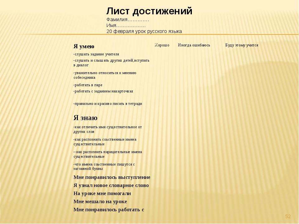* Лист достижений Фамилия…………. Имя……………… 20 февраля урок русского языка Я уме...