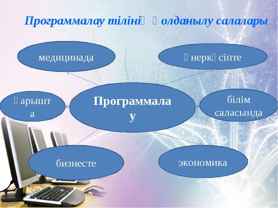 Программалау Программалау тілінің қолданылу салалары