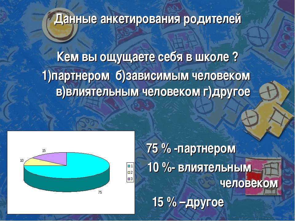 Данные анкетирования родителей Кем вы ощущаете себя в школе ? 1)партнером б)з...