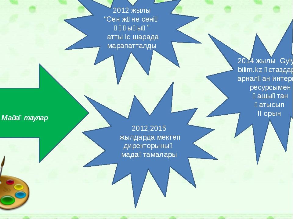 """Мадақтаулар 2012,2015 жылдарда мектеп директорының мадақтамалары 2012 жылы """"..."""