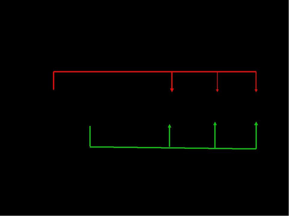(4x+8xy)*(2x+3y-4)