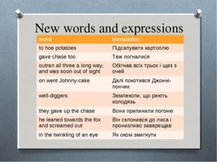 New words and expressions wordtranslation to hoe potatoesПідсапувати картоп