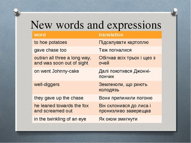 New words and expressions wordtranslation to hoe potatoesПідсапувати картоп...