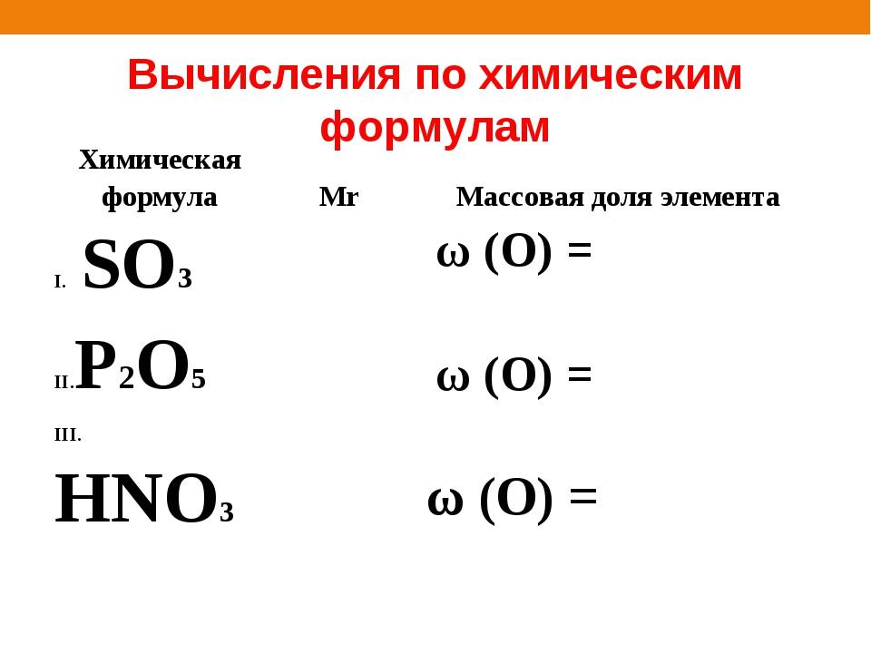 Вычисления по химическим формулам Химическая формула Mr Массовая доля элеме...