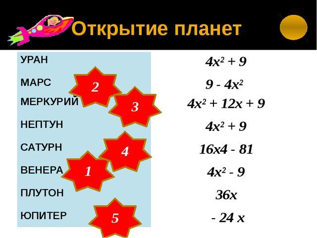 ТАЙНАЯ ПЛАНЕТА ( 2а -1)² - 4а² 4а ( а -2) – (а- 2)² + 4 (а + 2) ( а+ 4) – (а...