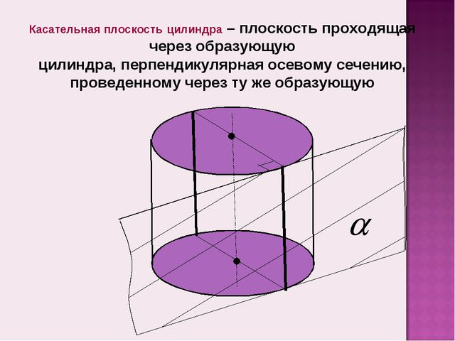 Касательная плоскость цилиндра – плоскость проходящая через образующую цилинд...