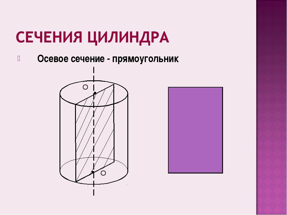 Осевое сечение - прямоугольник О О