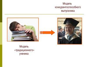 Модель «традиционного» ученика Модель конкурентоспособного выпускника