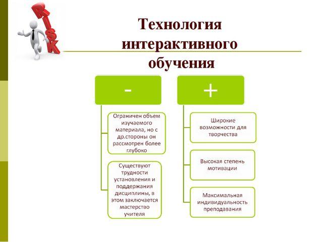Технология интерактивного обучения