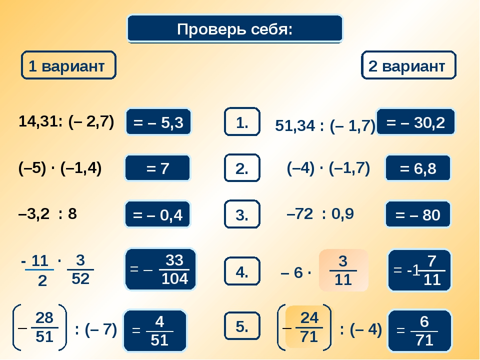 Математический диктант 1 вариант 2 вариант 1. 14,31: (– 2,7) = – 5,3 51,34 :...