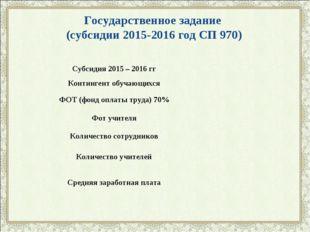 Государственное задание (субсидии 2015-2016 год СП 970) Субсидия 2015 – 2016