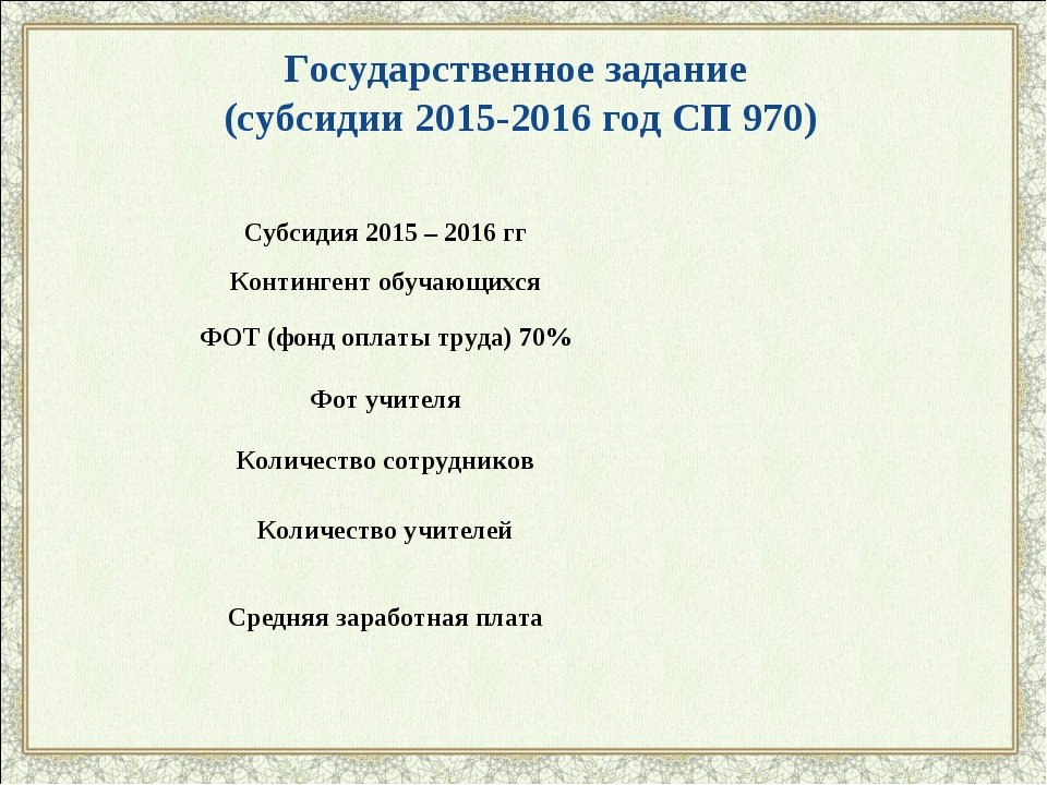 Государственное задание (субсидии 2015-2016 год СП 970) Субсидия 2015 – 2016...