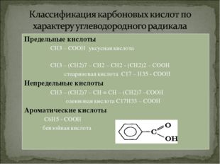 Предельные кислоты СН3 – СООН уксусная кислота СН3 – (СН2)7 – СН2 – СН2 - (СН