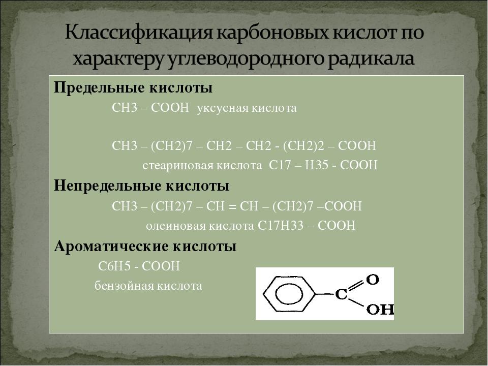 Предельные кислоты СН3 – СООН уксусная кислота СН3 – (СН2)7 – СН2 – СН2 - (СН...
