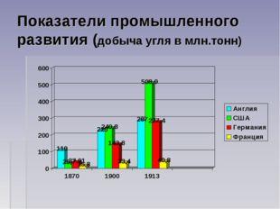 Показатели промышленного развития (добыча угля в млн.тонн)