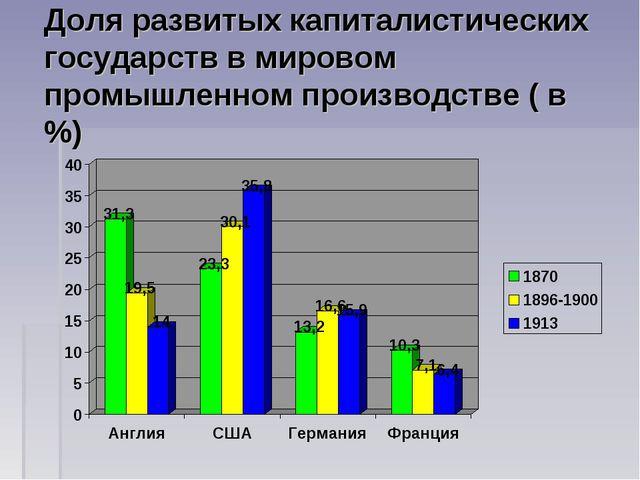 Доля развитых капиталистических государств в мировом промышленном производств...