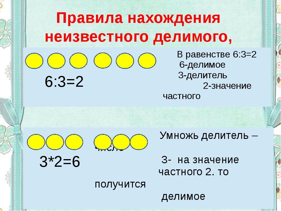 Правила нахождения неизвестного делимого, делителя 6:3=2 В равенстве 6:3=2 6-...