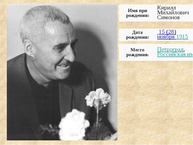 Имя при рождении:Кирилл Михайлович Симонов Дата рождения: 15 (28) ноября 19...