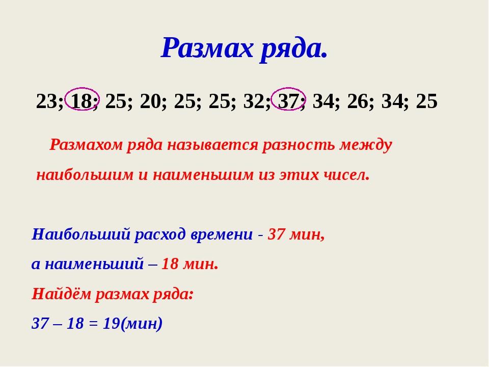 Размах ряда. Размахом ряда называется разность между наибольшим и наименьшим...