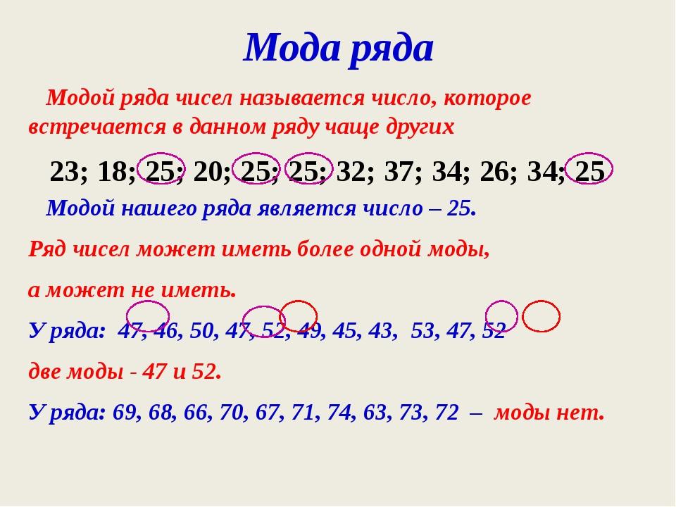 Мода ряда Модой ряда чисел называется число, которое встречается в данном ряд...