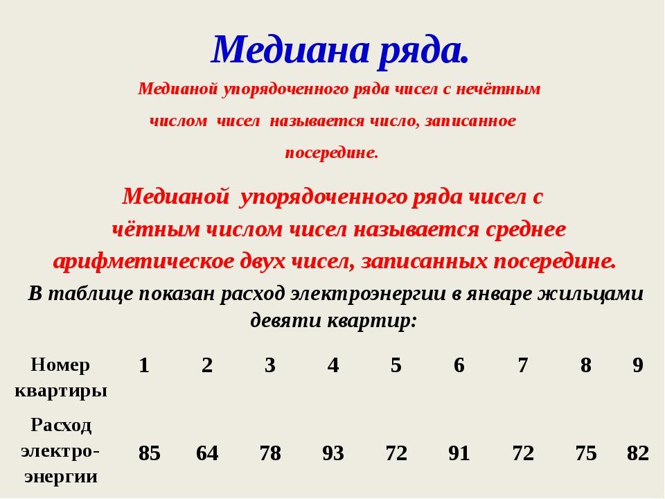 Медианой упорядоченного ряда чисел с нечётным числом чисел называется число,...