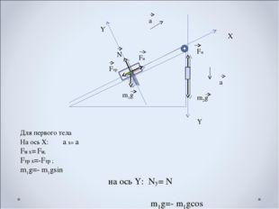 Х Y Y a a Fн Fтр N m1g m2g Fн Для первого тела На ось X: a x= a Fн х= Fн; Fтр
