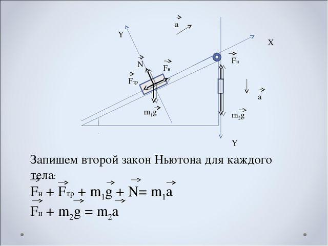 Х Y Y a a Fн Fтр N m1g m2g Fн Запишем второй закон Ньютона для каждого тела:...
