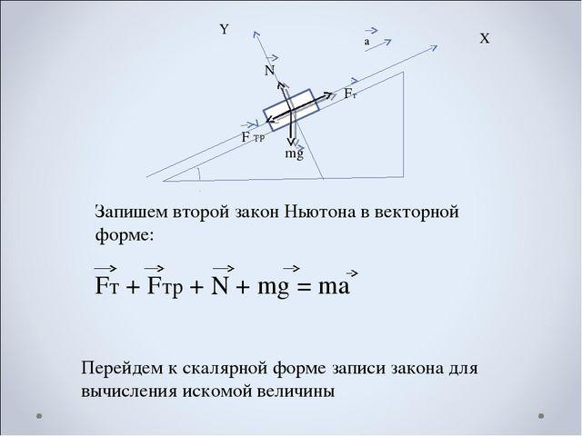 Fт mg F ТР N α а Х Y Запишем второй закон Ньютона в векторной форме: Fт + Fтр...