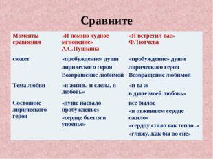 Сравните Моменты сравнения «Я помню чудное мгновение» А.С.Пушкина«Я встрети