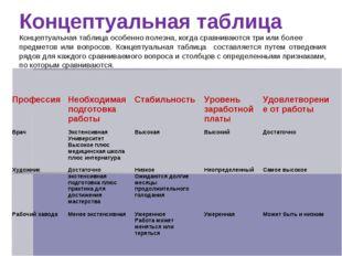 Концептуальная таблица Концептуальная таблица особенно полезна, когда сравнив