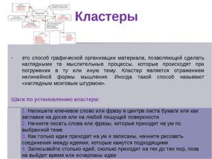 Кластеры это способ графической организации материала, позволяющий сделать н