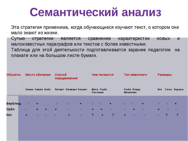 Семантический анализ Эта стратегия применима, когда обучающиеся изучают текст...